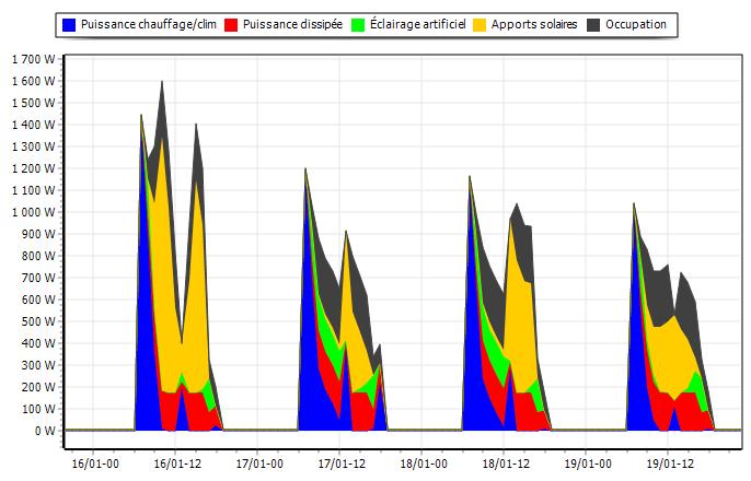 editoformationsimulation